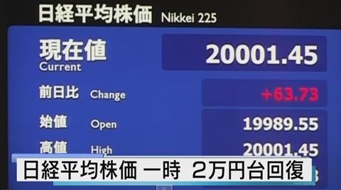 201504日経平均株価