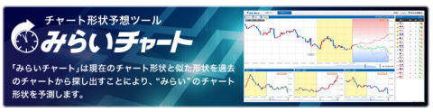 セントラル短資FXみらいチャート